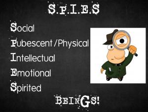 TeenageBrain - S.P.I.E.S.